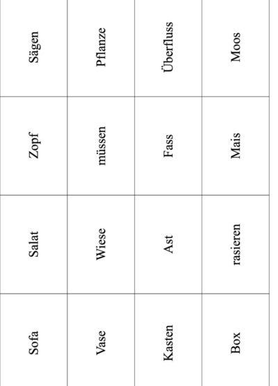 80 Wortkarten für die Sigmatismustherapie