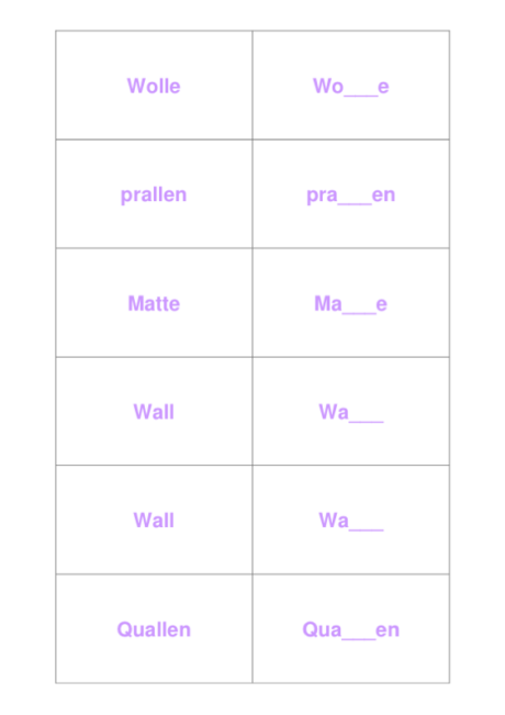 Vokaldifferenzierung kurzer Vokal
