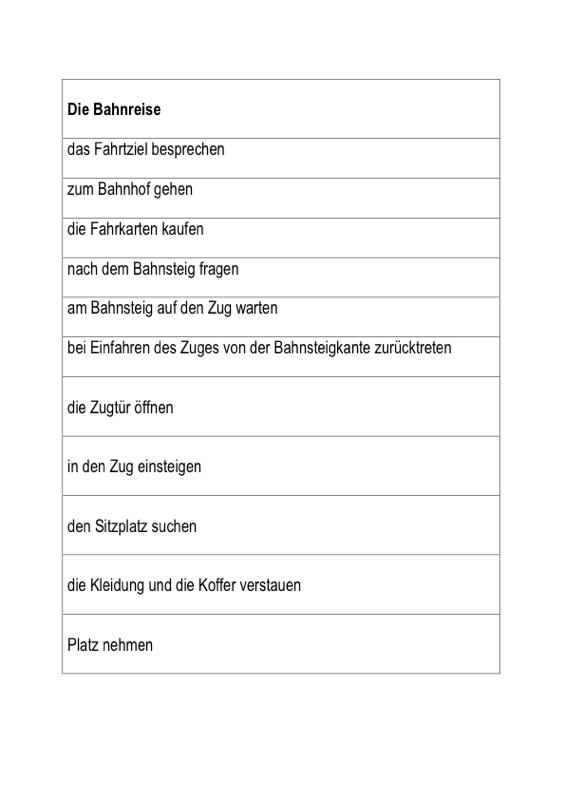 Lesesinnverständnis: Reihenfolgen (2)