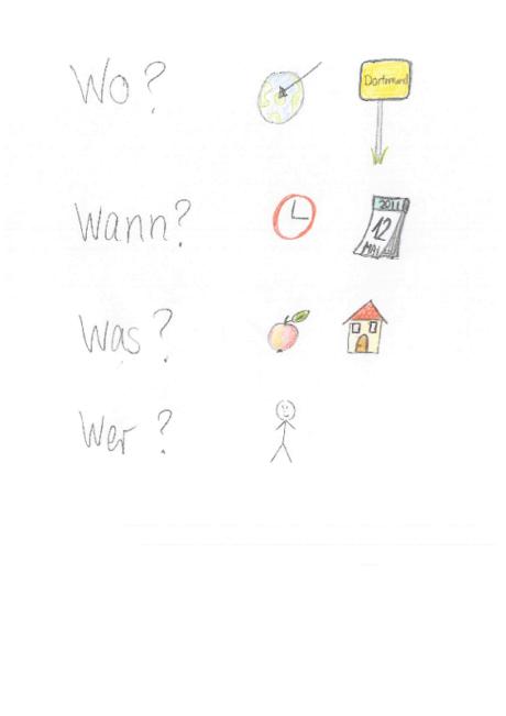 Aphasietherapie: W-Fragen