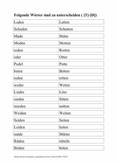 Hörübung: Wörter unterscheiden