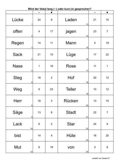 Auditive Differenzierung: langer vs. kurzer Vokal mit LÜK