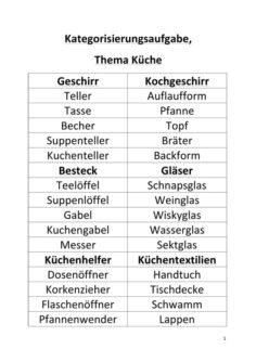 Kategorisierungsaufgabe Küche