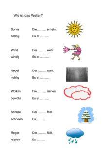 Aphasie-Therapie: Wie ist das Wetter?