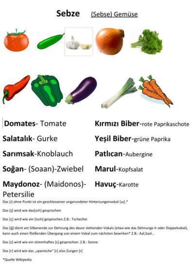 Aphasie: Gemüse auf Türkisch