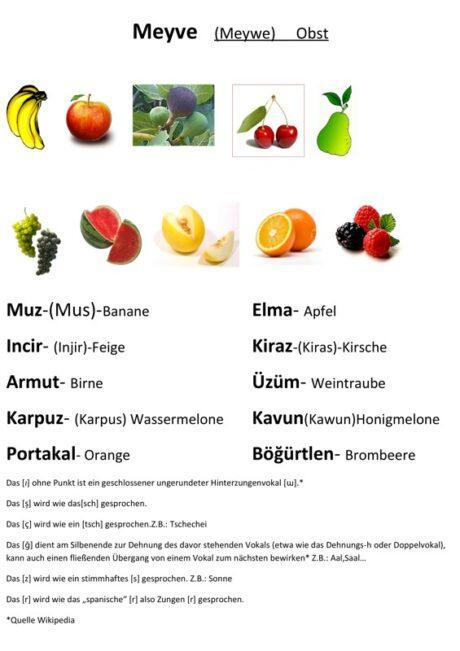 Aphasie: Obst auf Türkisch