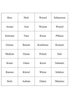 Wortkarten /ts/ in Anlaut, Inlaut und Auslaut