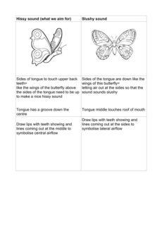 Schmetterlingstechnik bei lateralem Sigmatismus