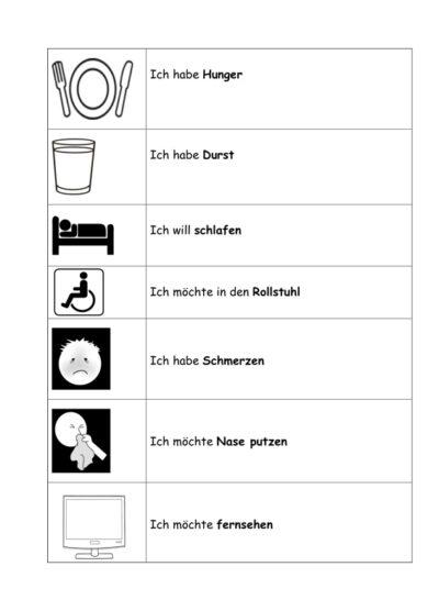 Kommuniktionstafel