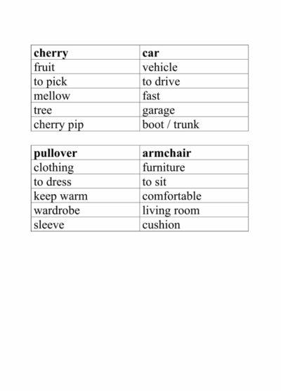 Nominalkonzept hochfrequenter Nomen (english)