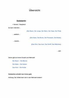 Was sind Substantive, Verben und Adjektive?