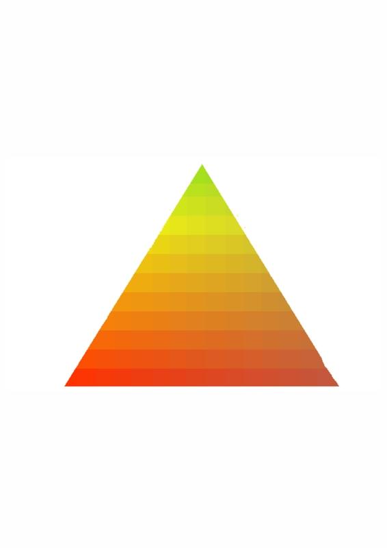 Schweregrad-Pyramide