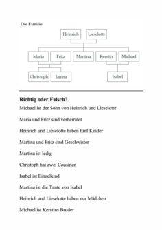 Lese-Sinnverständnis: Stammbaum