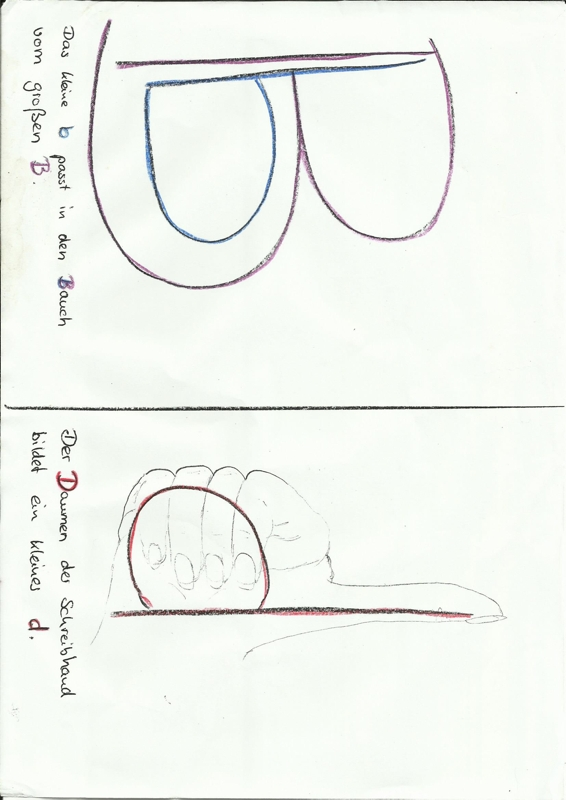 Eselsbrücke zu b vs d für LRS-Kinder
