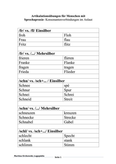 Artikulationsübung Konsonantenverbindungen - Aphasie - madoo.net