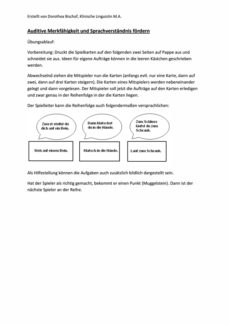 Sprachverständnis und Merkfähigkeit fördern