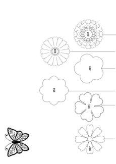 auditive Merkfähigkeit – Schmetterling