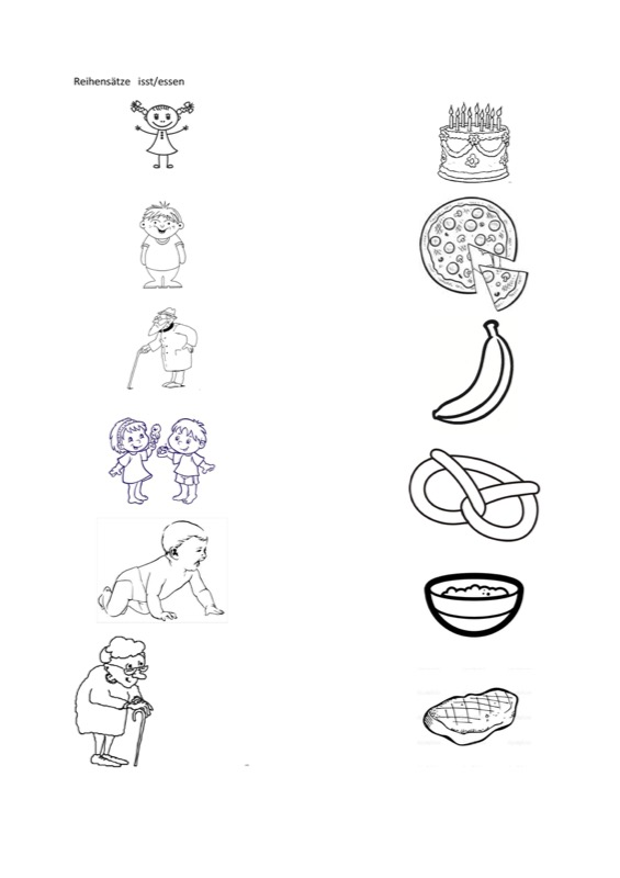 Reihensätze essen/isst