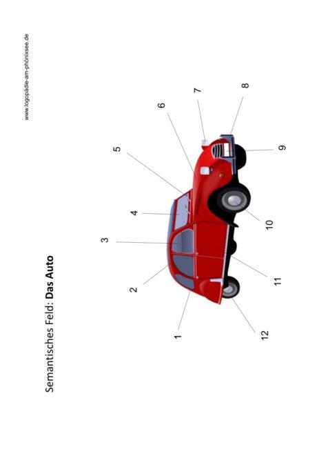 Semantisches Feld: Auto