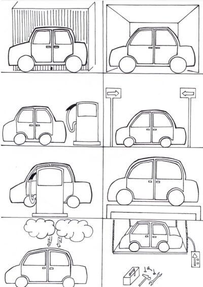 Präpositionen mit Auto