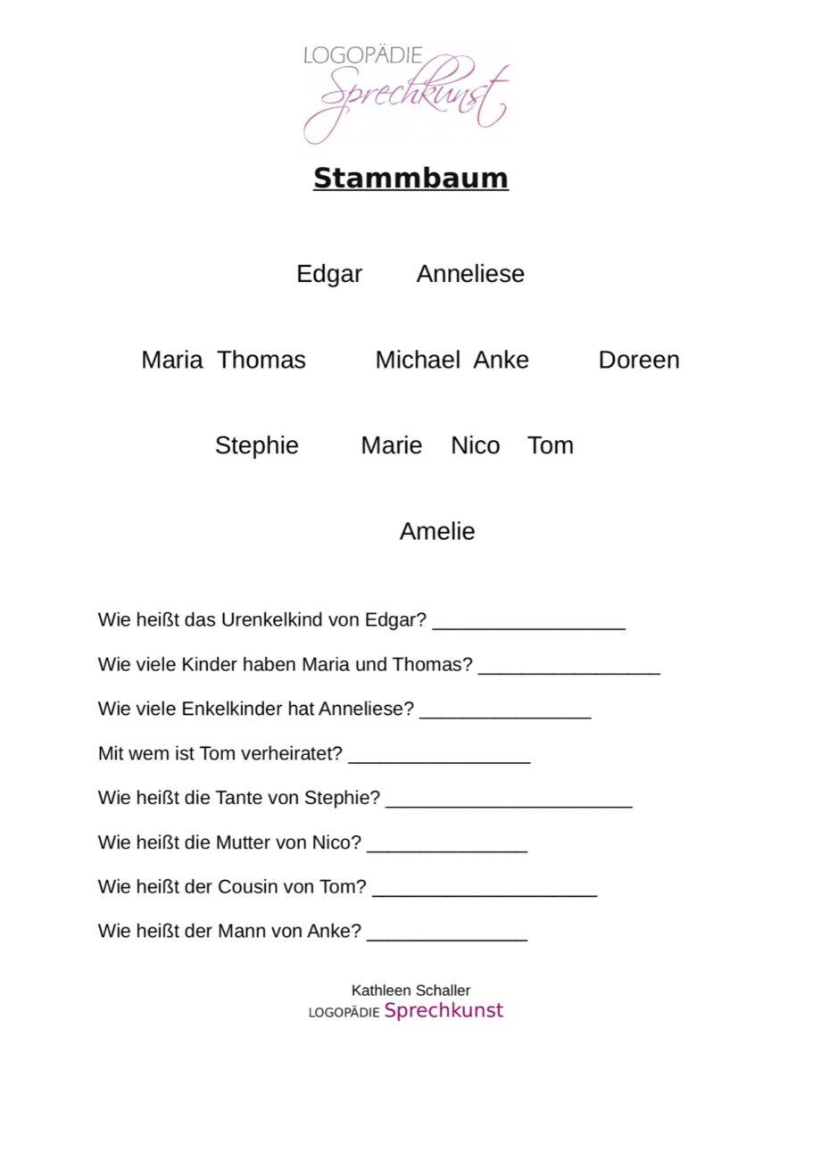 Großzügig Genealogie Diagramme Vorlagen Galerie - Beispiel ...