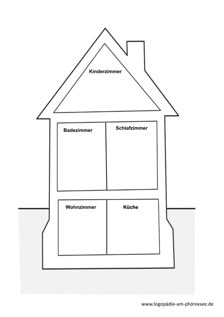 Semantik Zimmerordnung