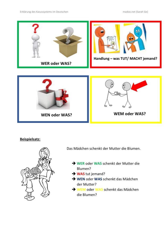 metasprachliche Erklärung zu Kasus