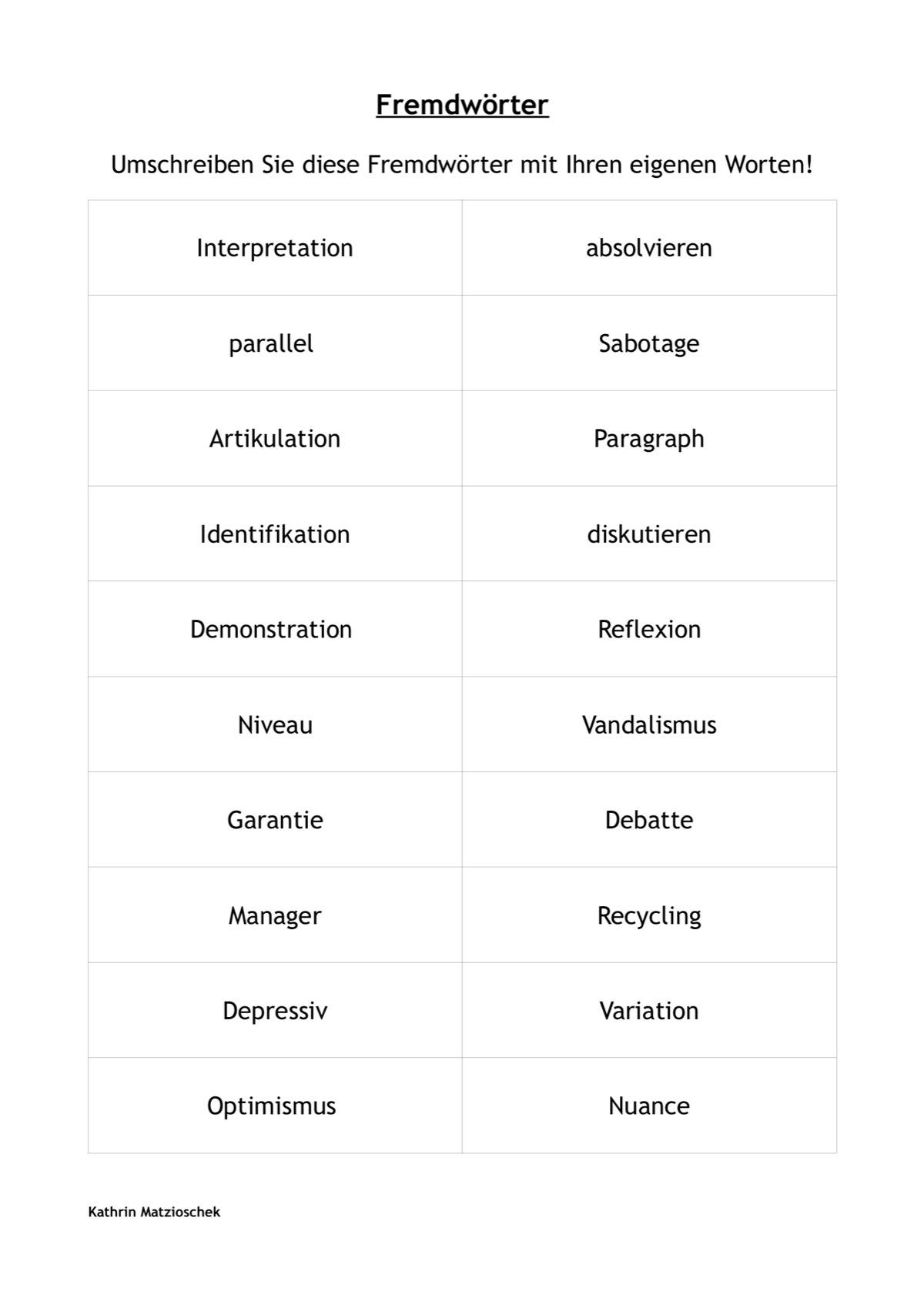 Sammlungen mit Fremdwörter erklären - Aphasie - madoo.net