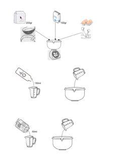 HOT Smarties Muffins