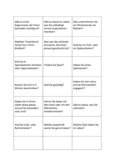 Spontansprache – SmallTalk Fragen
