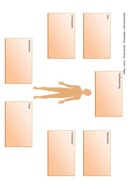 Arbeitsblatt zum Thema Kleidung :: Wortfindung