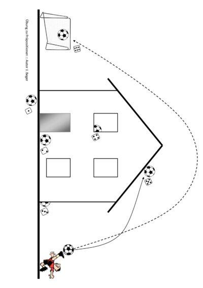 Übung zu Präpositionen :: Fussball