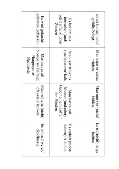 Kategorisierung von Lebensmitteln Teil 2