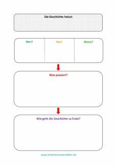 Strukturierungshilfe für das mündliche Erzählen