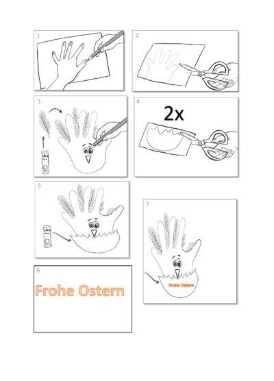 Basteln Ostern Fingerküken