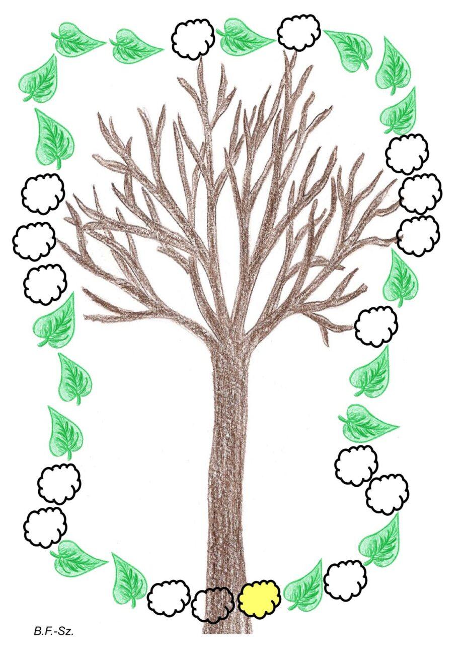 Was hängt am Baum /sch/ Festigung