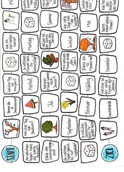 Jahreszeiten Spielplan