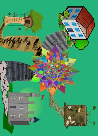 """""""Dorfrelikt"""" – Spiel für Dativ nach Kontextoptimierung"""